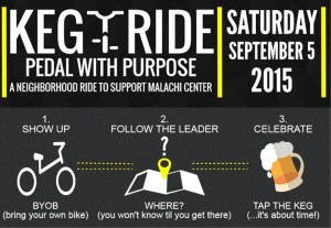 Pedal for a Purpose Infographic Mod